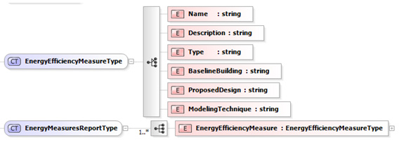 xml-energy-efficiency-measures-type.jpg