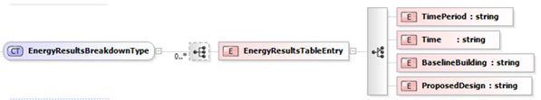 xml-energy-results-breakdown-type.jpg
